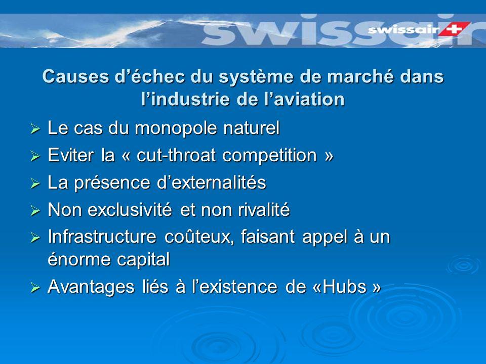 Swissair « La banque volante » « La banque volante » Excellente performance jusquen 1980 Excellente performance jusquen 1980 Ensuite, la pourriture Ensuite, la pourriture