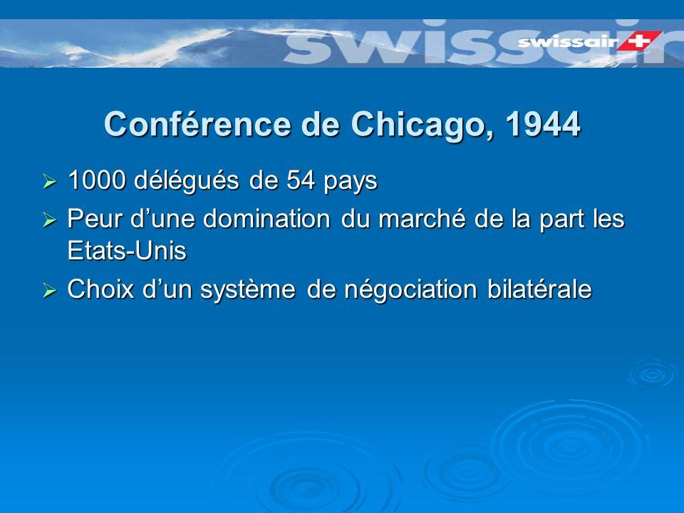 Conférence de Chicago, 1944 1000 délégués de 54 pays 1000 délégués de 54 pays Peur dune domination du marché de la part les Etats-Unis Peur dune domination du marché de la part les Etats-Unis Choix dun système de négociation bilatérale Choix dun système de négociation bilatérale
