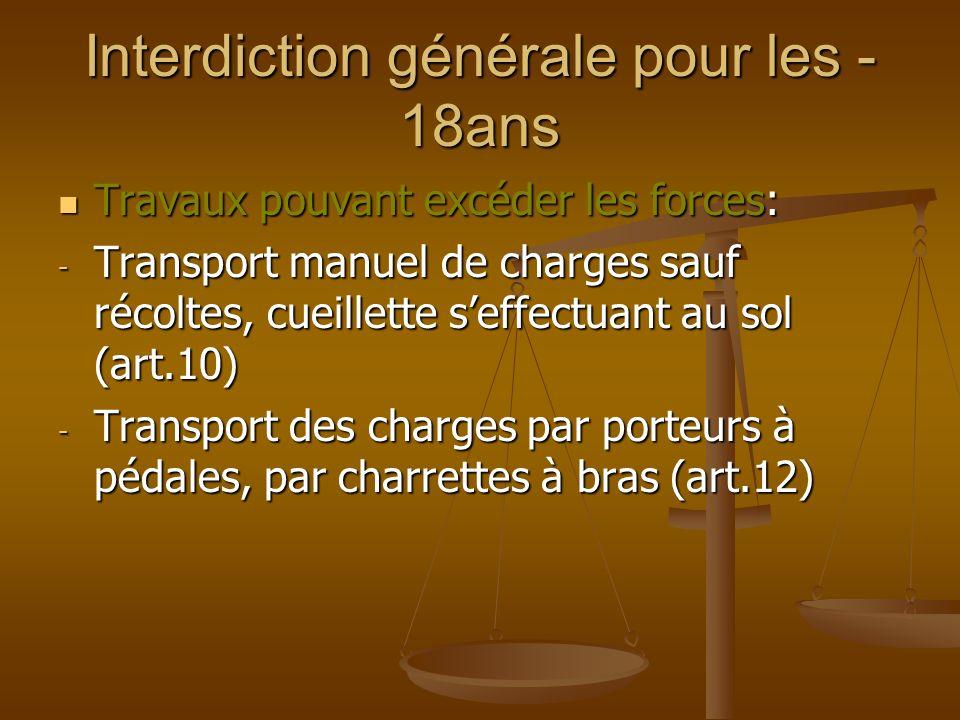 Interdiction générale pour les - 18ans Travaux pouvant excéder les forces: Travaux pouvant excéder les forces: - Transport manuel de charges sauf réco