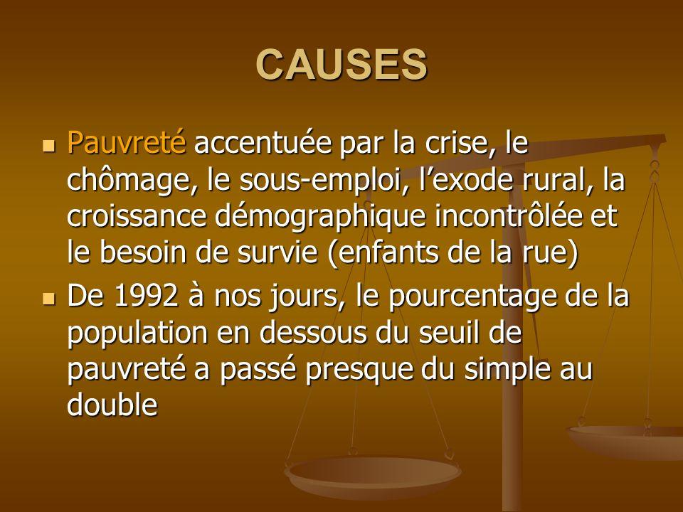 CAUSES Pauvreté accentuée par la crise, le chômage, le sous-emploi, lexode rural, la croissance démographique incontrôlée et le besoin de survie (enfa