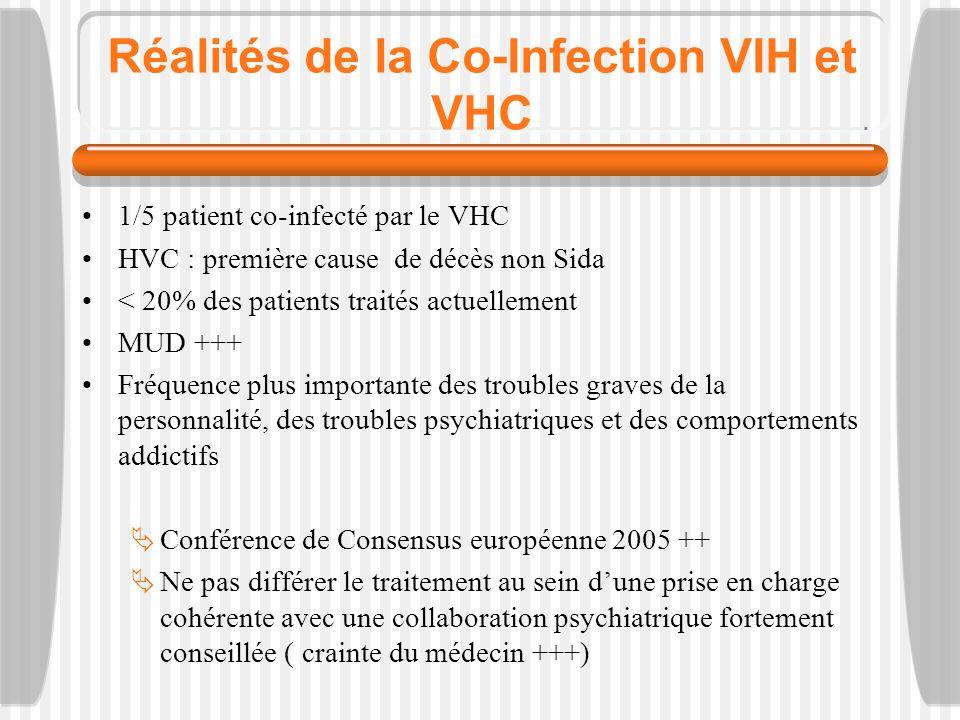 Réalités de la Co-Infection VIH et VHC 1/5 patient co-infecté par le VHC HVC : première cause de décès non Sida < 20% des patients traités actuellement MUD +++ Fréquence plus importante des troubles graves de la personnalité, des troubles psychiatriques et des comportements addictifs Conférence de Consensus européenne 2005 ++ Ne pas différer le traitement au sein dune prise en charge cohérente avec une collaboration psychiatrique fortement conseillée ( crainte du médecin +++)