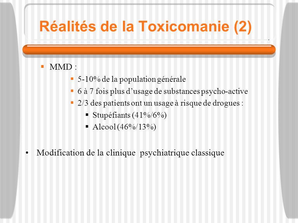 Réalités de la Toxicomanie (2) MMD : 5-10% de la population générale 6 à 7 fois plus dusage de substances psycho-active 2/3 des patients ont un usage à risque de drogues : Stupéfiants (41%/6%) Alcool (46%/13%) Modification de la clinique psychiatrique classique