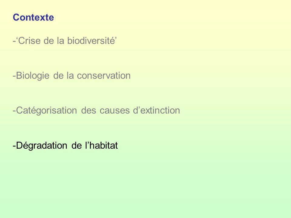 Contexte -Crise de la biodiversité -Biologie de la conservation -Catégorisation des causes dextinction -Dégradation de lhabitat
