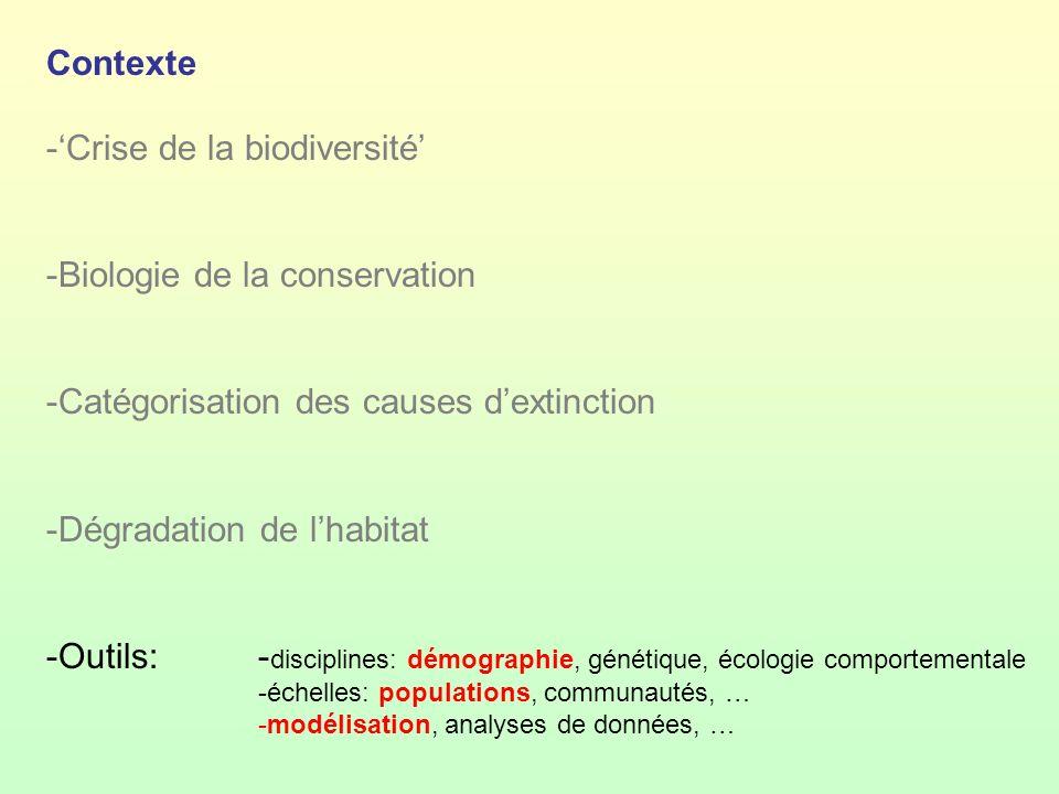 Contexte -Crise de la biodiversité -Biologie de la conservation -Catégorisation des causes dextinction -Dégradation de lhabitat -Outils:- disciplines: