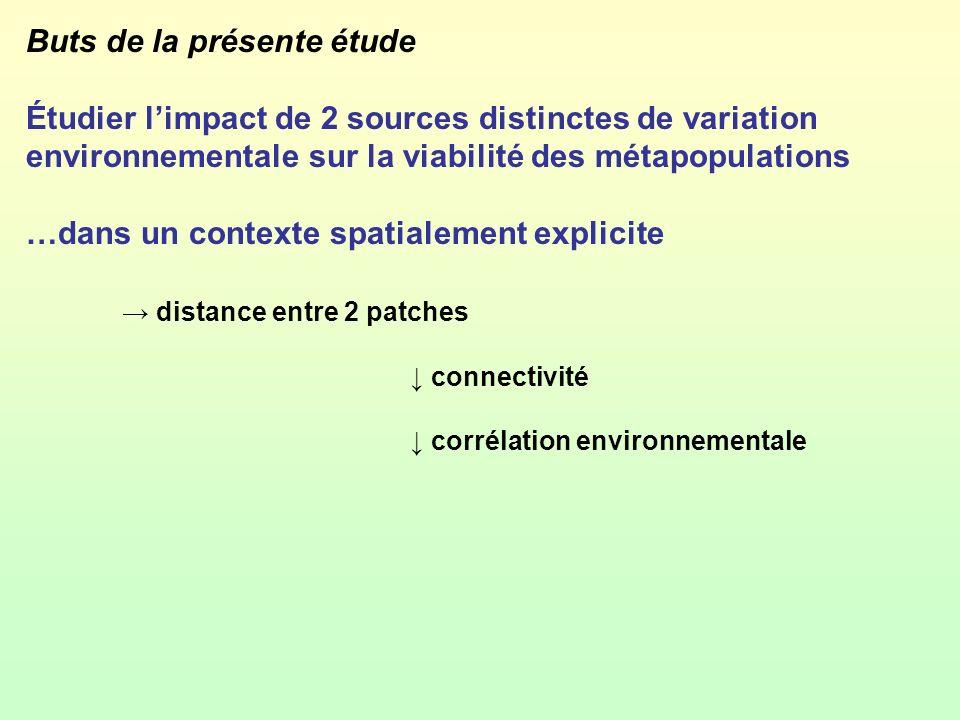 Buts de la présente étude Étudier limpact de 2 sources distinctes de variation environnementale sur la viabilité des métapopulations …dans un contexte