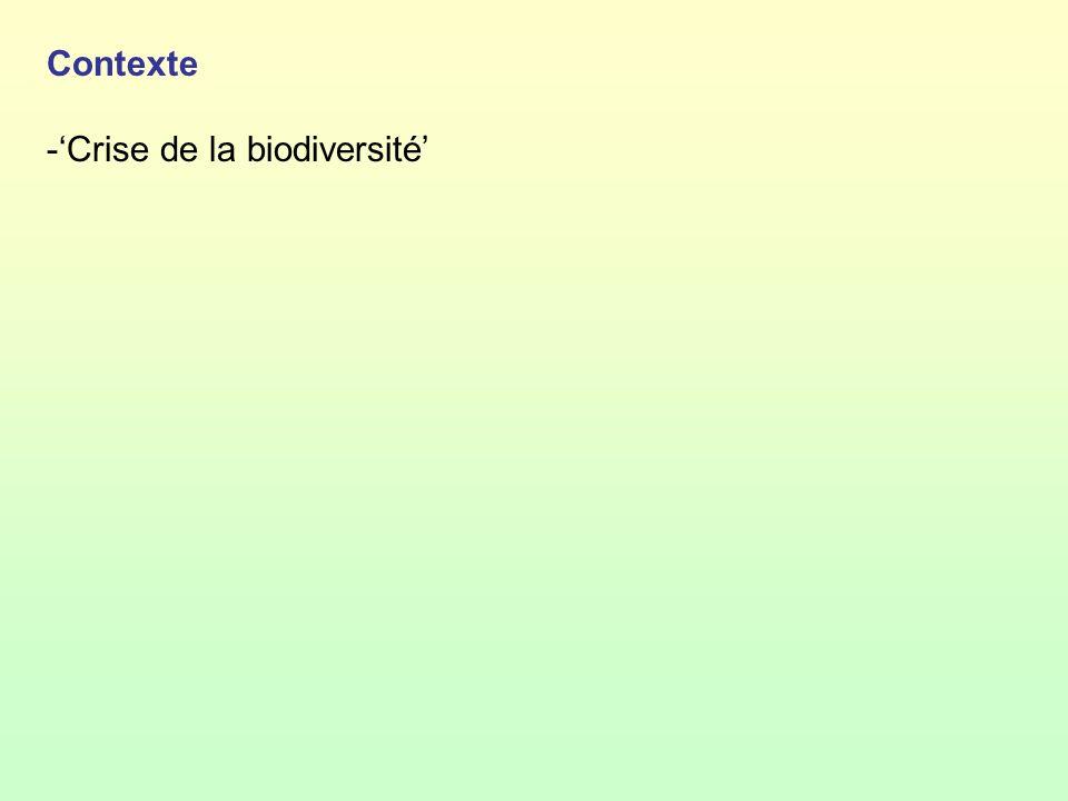 -Crise de la biodiversité