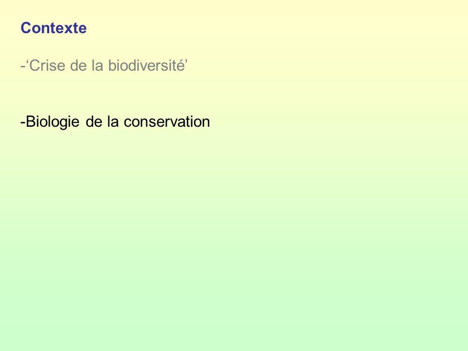 Contexte -Crise de la biodiversité -Biologie de la conservation Réponse de la communauté scientifique aux changements environnementaux qui menacent la biodiversité Science multi-disciplinaire, mais dominée par lécologie
