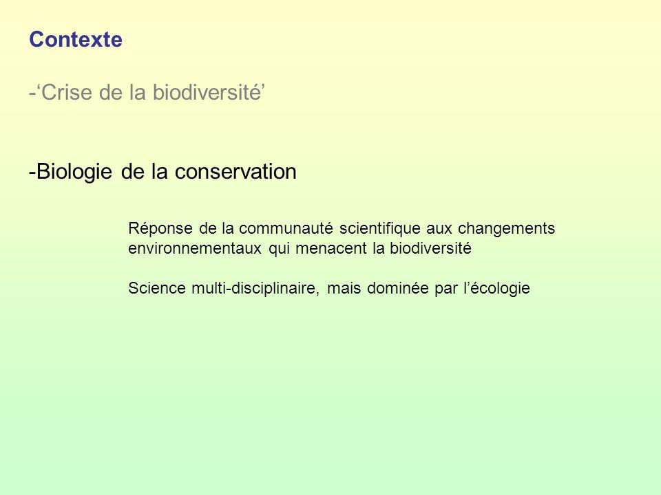 Contexte -Crise de la biodiversité -Biologie de la conservation Réponse de la communauté scientifique aux changements environnementaux qui menacent la