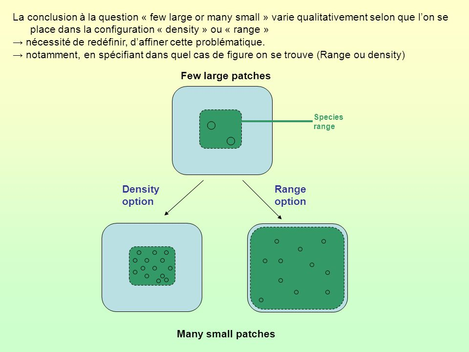 La conclusion à la question « few large or many small » varie qualitativement selon que lon se place dans la configuration « density » ou « range » né