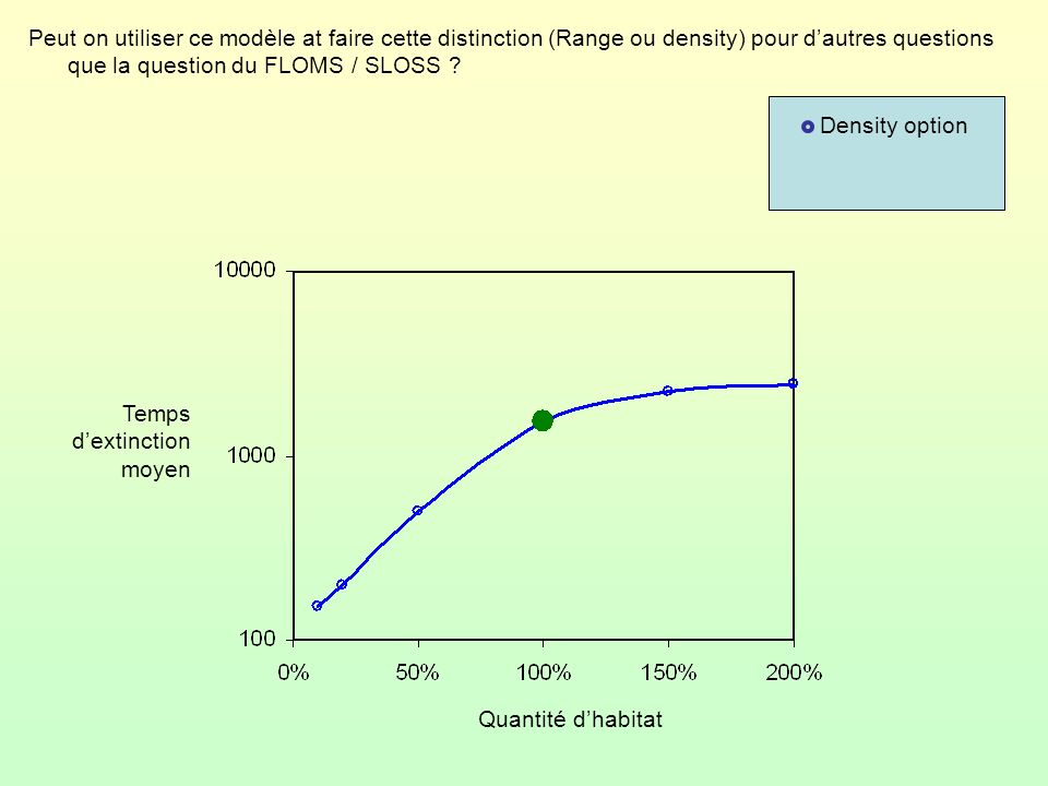 Peut on utiliser ce modèle at faire cette distinction (Range ou density) pour dautres questions que la question du FLOMS / SLOSS ? Density option Temp
