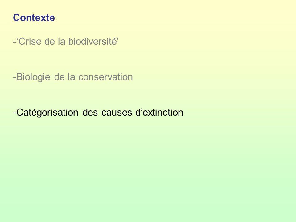 Contexte -Crise de la biodiversité -Biologie de la conservation -Catégorisation des causes dextinction