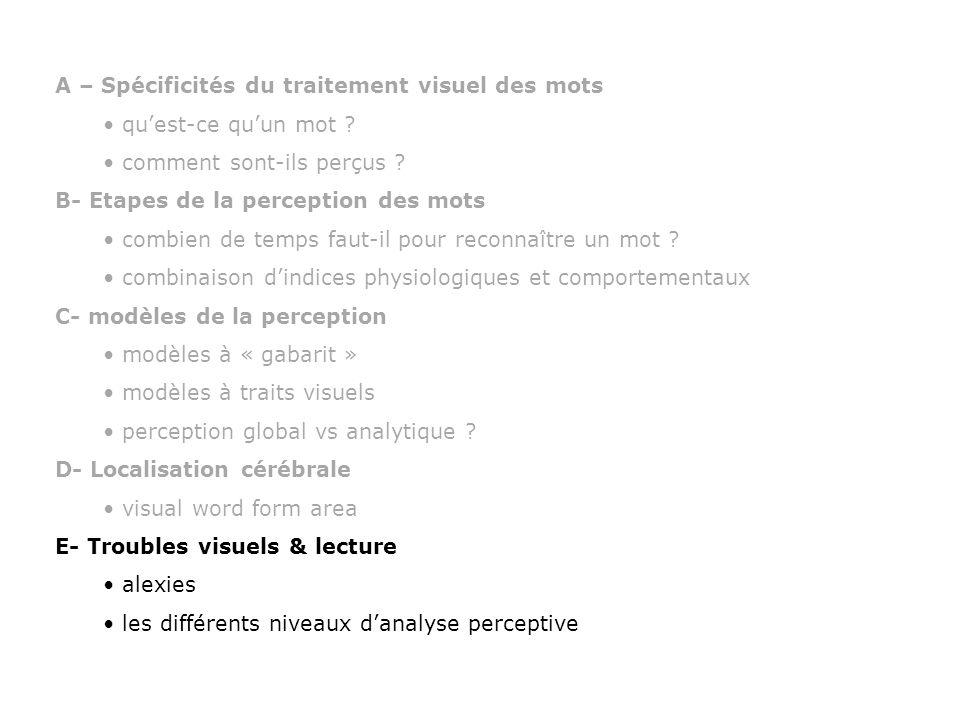 Perception visuelle et traitement sémantique M1 – UE15 cognition spatiale L.Sparrow 2007/2008 : suite Troubles visuels & lecture : les Alexies ureca.r