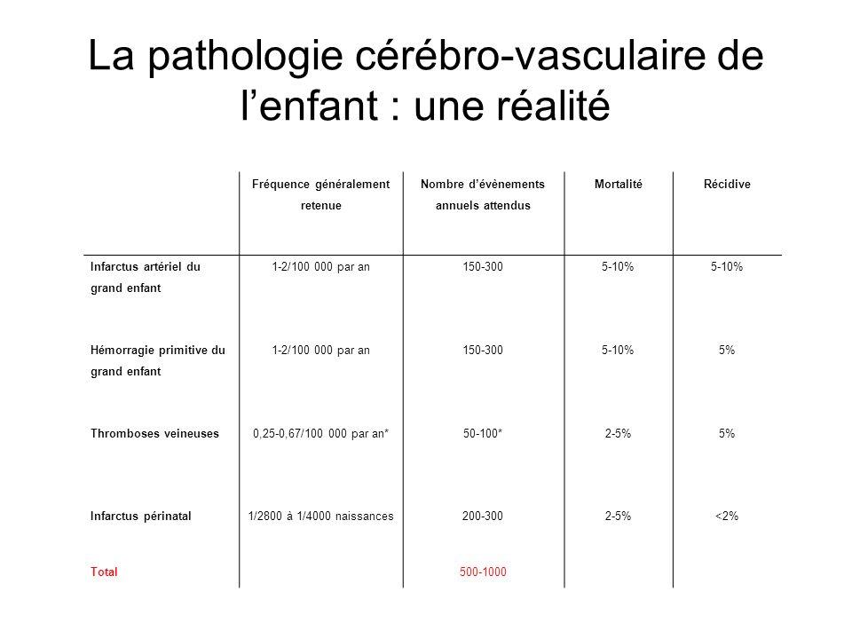 Les recommandations actuelles (prévention secondaire) Infarctus artériel périnatal : abstention Infarctus artériel de lenfant plus grand : –aspirine (1-5 mg.kg -1 ) en général –anticoagulation pour accidents cardio-emboliques dissections extra-crâniennes .