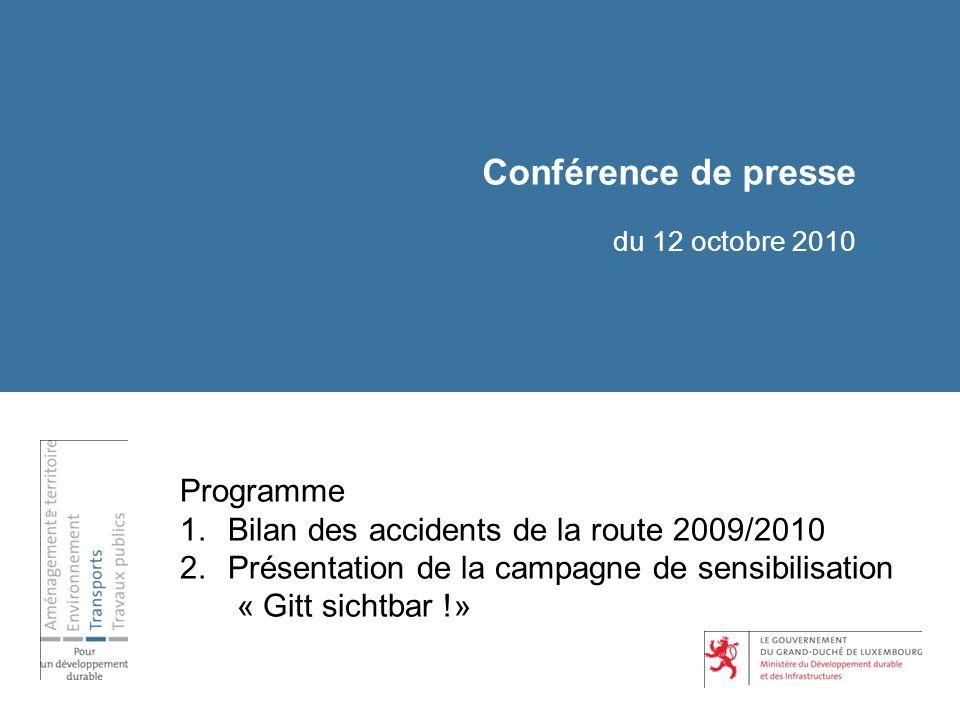 Conférence de presse du 12 octobre 2010 Programme 1.Bilan des accidents de la route 2009/2010 2.Présentation de la campagne de sensibilisation « Gitt