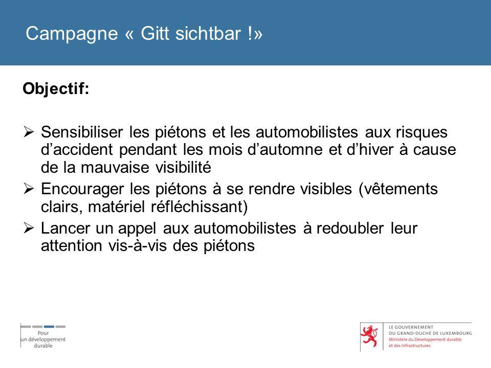 Campagne « Gitt sichtbar !» Objectif: Sensibiliser les piétons et les automobilistes aux risques daccident pendant les mois dautomne et dhiver à cause
