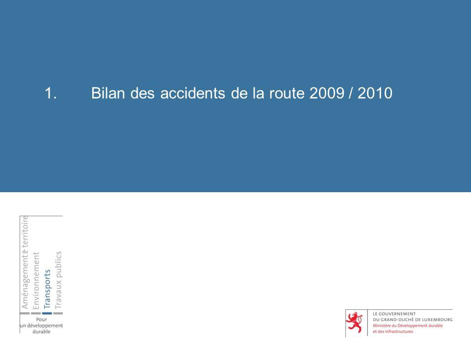 1. Bilan des accidents de la route 2009 / 2010