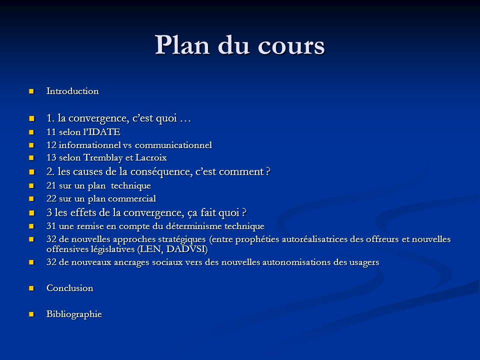 Plan du cours Introduction Introduction 1. la convergence, cest quoi … 1. la convergence, cest quoi … 11 selon lIDATE 11 selon lIDATE 12 informationne