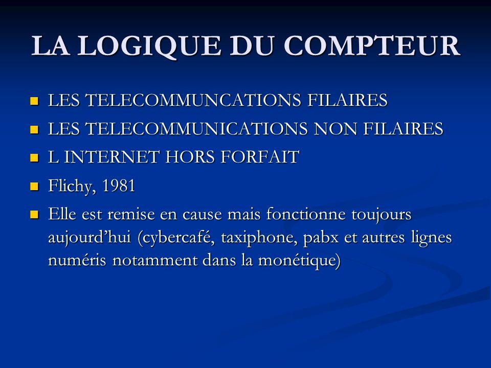 LA LOGIQUE DU COMPTEUR LES TELECOMMUNCATIONS FILAIRES LES TELECOMMUNCATIONS FILAIRES LES TELECOMMUNICATIONS NON FILAIRES LES TELECOMMUNICATIONS NON FI