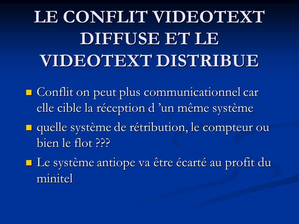 LE CONFLIT VIDEOTEXT DIFFUSE ET LE VIDEOTEXT DISTRIBUE Conflit on peut plus communicationnel car elle cible la réception d un même système Conflit on