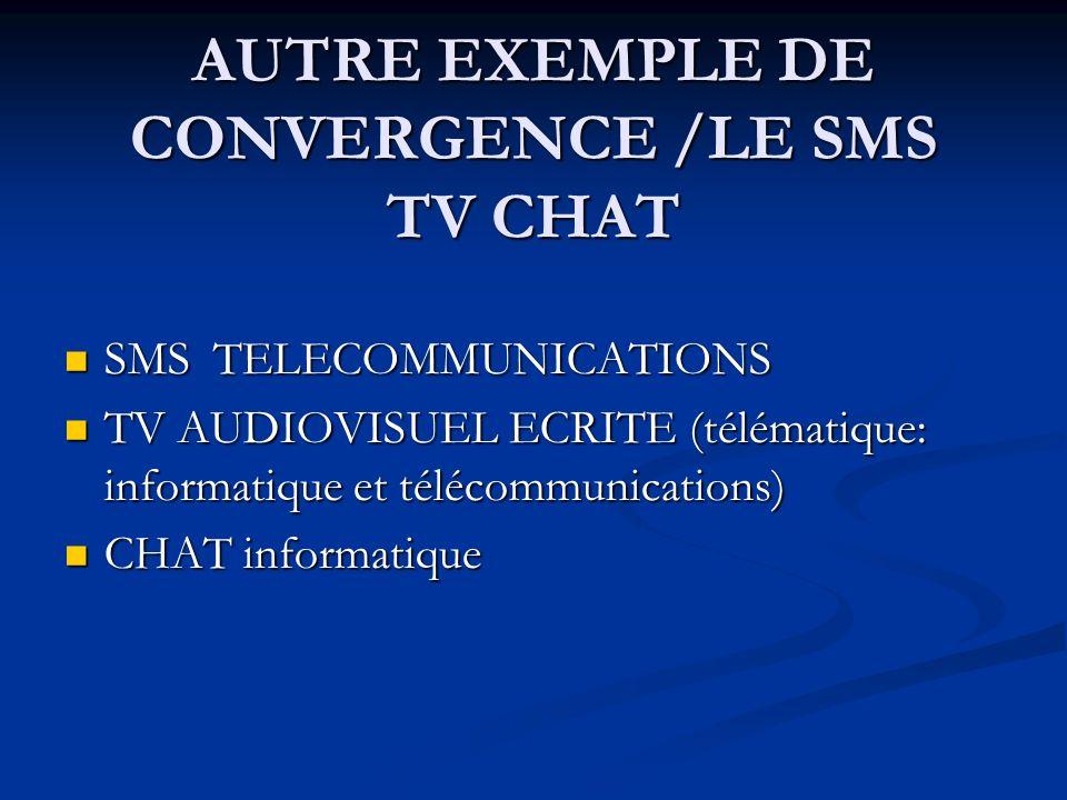 AUTRE EXEMPLE DE CONVERGENCE /LE SMS TV CHAT SMS TELECOMMUNICATIONS SMS TELECOMMUNICATIONS TV AUDIOVISUEL ECRITE (télématique: informatique et télécom