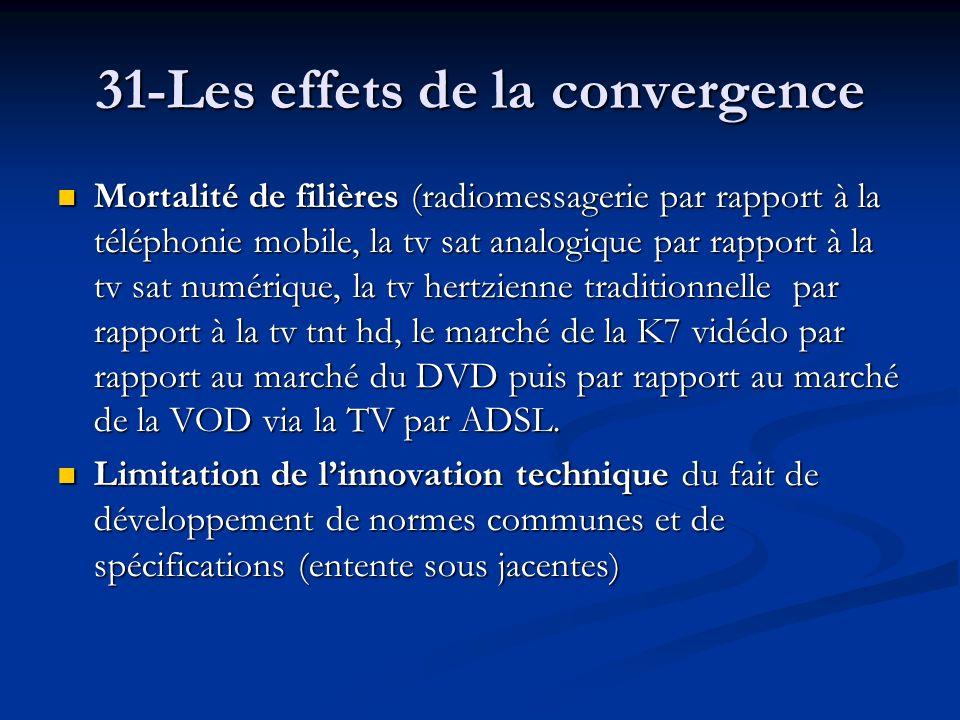 31-Les effets de la convergence Mortalité de filières (radiomessagerie par rapport à la téléphonie mobile, la tv sat analogique par rapport à la tv sa