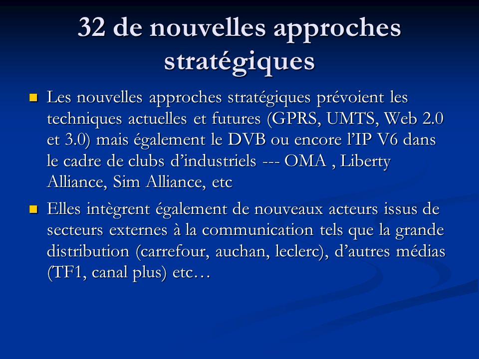 32 de nouvelles approches stratégiques Les nouvelles approches stratégiques prévoient les techniques actuelles et futures (GPRS, UMTS, Web 2.0 et 3.0)