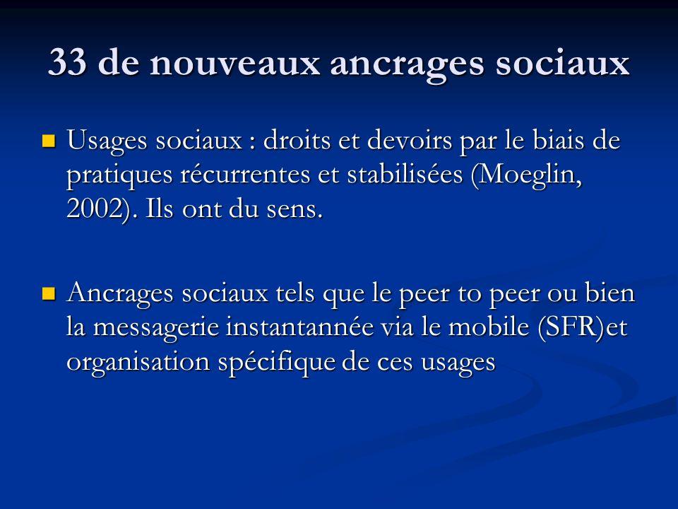 33 de nouveaux ancrages sociaux Usages sociaux : droits et devoirs par le biais de pratiques récurrentes et stabilisées (Moeglin, 2002). Ils ont du se