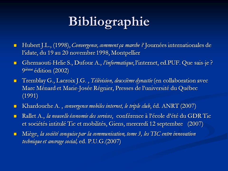 Bibliographie Hubert J.L., (1998), Convergence, comment ça marche ? Journées internationales de lidate, du 19 au 20 novembre 1998, Montpellier Hubert