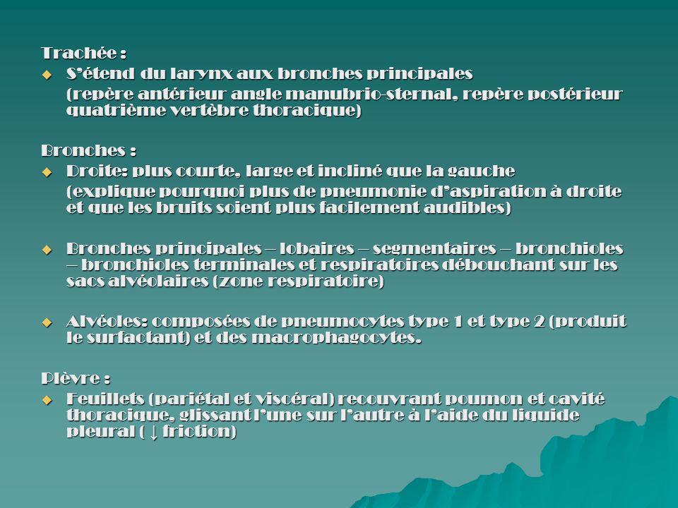 Références http://www.hc- sc.gc.ca/dgspni/bsi/soins_infirmiers/ressources/guide_de_clinique/chapitre_3.
