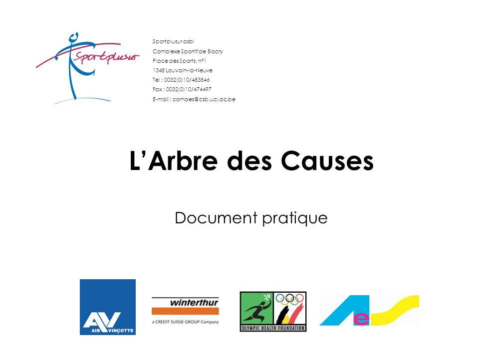 LArbre des Causes Document pratique Sportplusur asbl Complexe Sportif de Blocry Place des Sports, n°1 1348 Louvain-la-Neuve Tel : 0032(0)10/483846 Fax : 0032(0)10/474497 E-mail : comaes@csb.ucl.ac.be