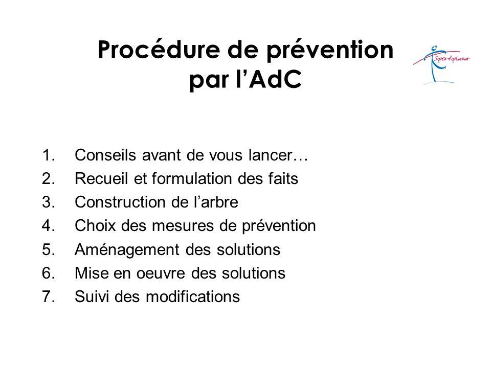 Procédure de prévention par lAdC 1.Conseils avant de vous lancer… 2.Recueil et formulation des faits 3.Construction de larbre 4.Choix des mesures de p