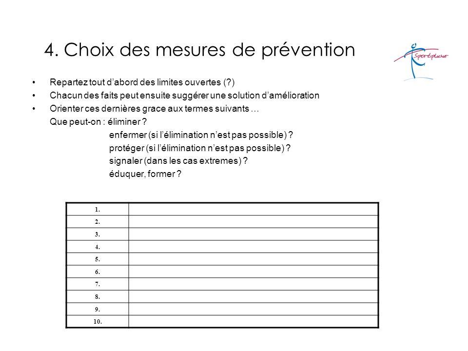 4. Choix des mesures de prévention Repartez tout dabord des limites ouvertes (?) Chacun des faits peut ensuite suggérer une solution damélioration Ori