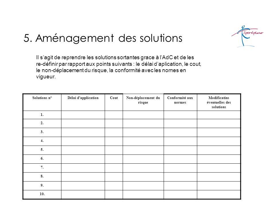5. Aménagement des solutions Il sagit de reprendre les solutions sortantes grace à lAdC et de les re-définir par rapport aux points suivants : le déla