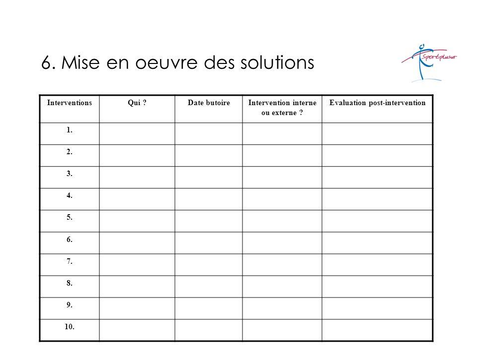 6. Mise en oeuvre des solutions InterventionsQui Date butoireIntervention interne ou externe .