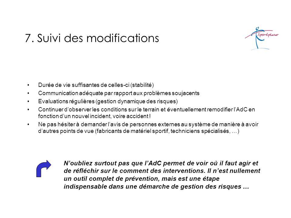 7. Suivi des modifications Durée de vie suffisantes de celles-ci (stabilité) Communication adéquate par rapport aux problèmes soujacents Evaluations r