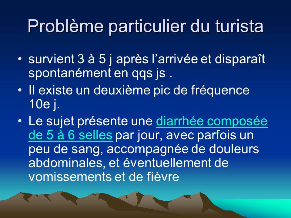 Problème particulier du turista survient 3 à 5 j après larrivée et disparaît spontanément en qqs js. Il existe un deuxième pic de fréquence 10e j. Le