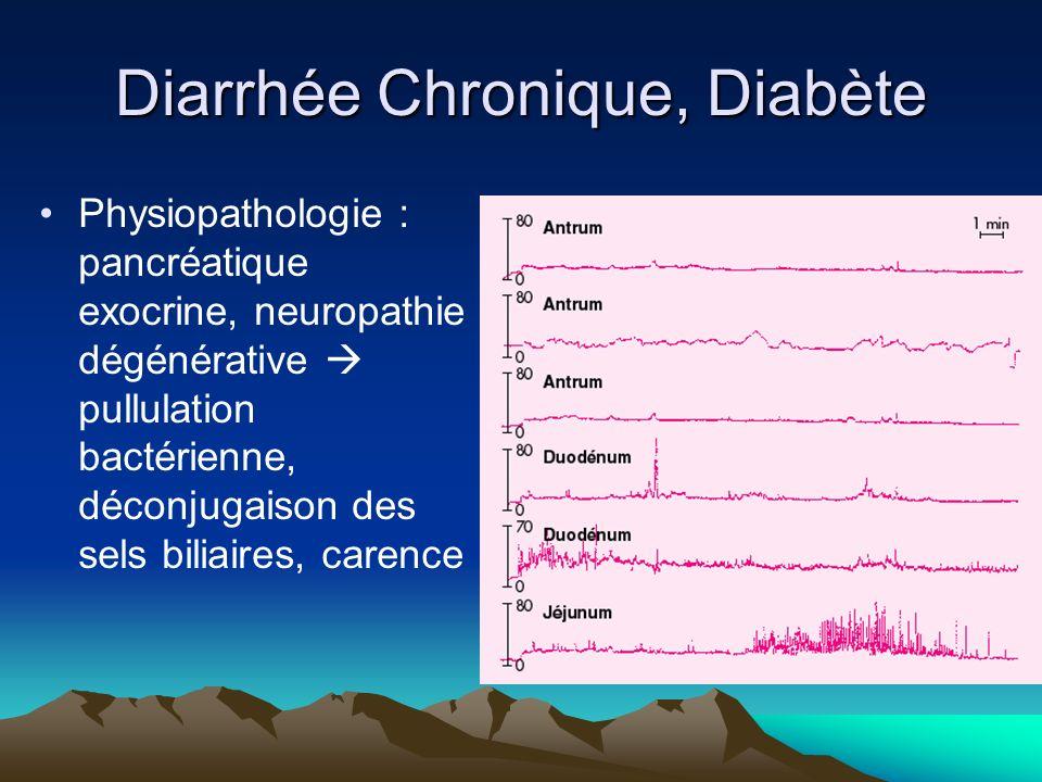 Diarrhée Chronique, Diabète Physiopathologie : pancréatique exocrine, neuropathie dégénérative pullulation bactérienne, déconjugaison des sels biliaires, carence