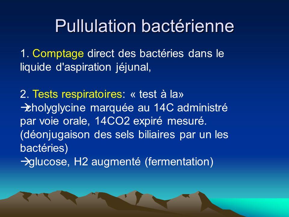 Pullulation bactérienne 1. Comptage direct des bactéries dans le liquide d'aspiration jéjunal, 2. Tests respiratoires: « test à la» cholyglycine marqu