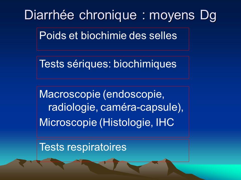 Diarrhée chronique : moyens Dg Tests respiratoires Tests sériques: biochimiques Macroscopie (endoscopie, radiologie, caméra-capsule), Microscopie (Histologie, IHC Poids et biochimie des selles