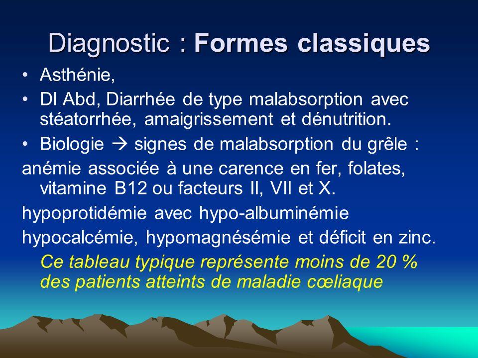 Diagnostic : Formes classiques Asthénie, Dl Abd, Diarrhée de type malabsorption avec stéatorrhée, amaigrissement et dénutrition. Biologie signes de ma