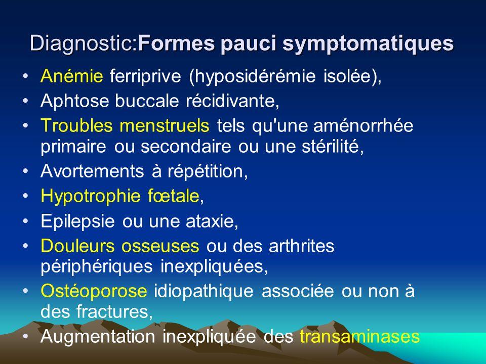 Diagnostic:Formes pauci symptomatiques Anémie ferriprive (hyposidérémie isolée), Aphtose buccale récidivante, Troubles menstruels tels qu une aménorrhée primaire ou secondaire ou une stérilité, Avortements à répétition, Hypotrophie fœtale, Epilepsie ou une ataxie, Douleurs osseuses ou des arthrites périphériques inexpliquées, Ostéoporose idiopathique associée ou non à des fractures, Augmentation inexpliquée des transaminases