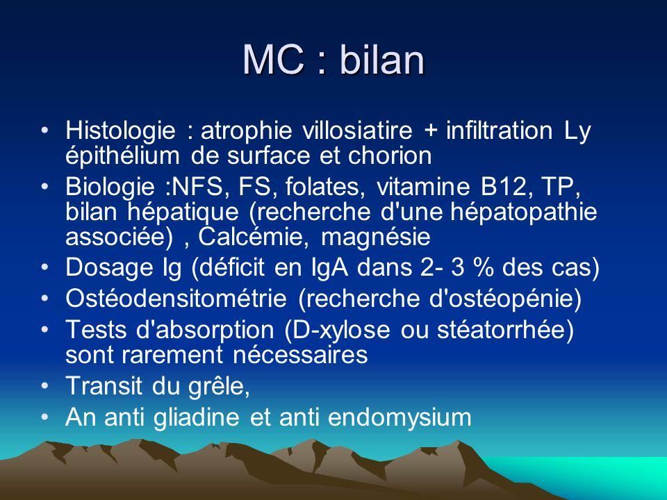 MC : bilan Histologie : atrophie villosiatire + infiltration Ly épithélium de surface et chorion Biologie :NFS, FS, folates, vitamine B12, TP, bilan h