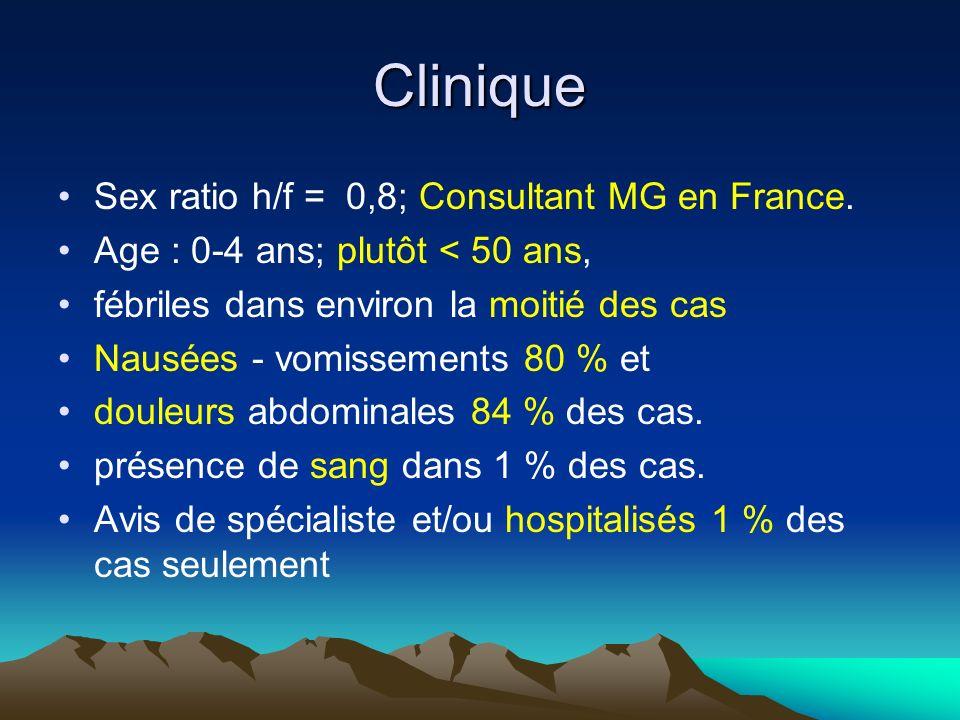 Clinique Sex ratio h/f = 0,8; Consultant MG en France.