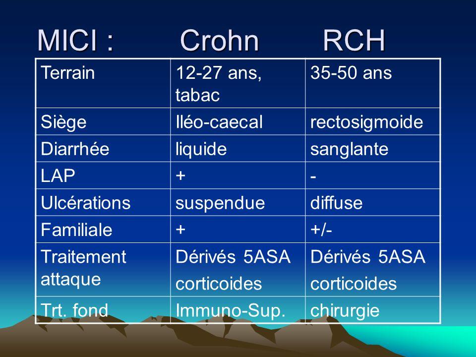 MICI : CrohnRCH Terrain12-27 ans, tabac 35-50 ans SiègeIléo-caecalrectosigmoide Diarrhéeliquidesanglante LAP+- Ulcérationssuspenduediffuse Familiale++/- Traitement attaque Dérivés 5ASA corticoides Dérivés 5ASA corticoides Trt.