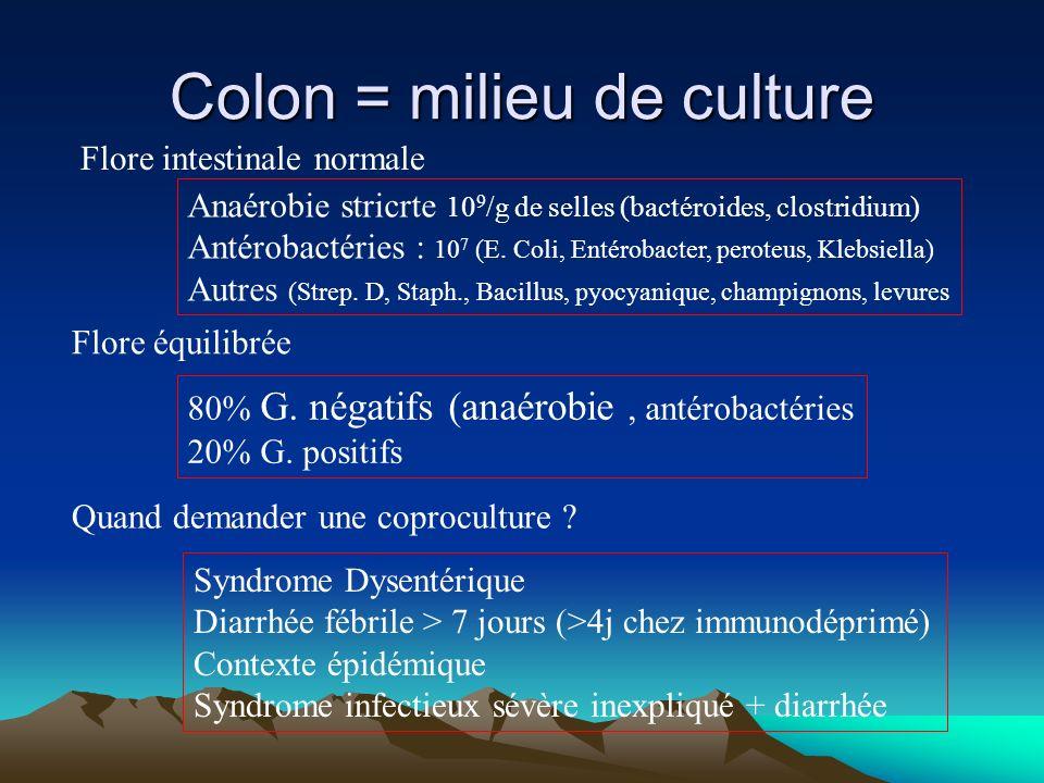 Colon = milieu de culture Flore intestinale normale Anaérobie stricrte 10 9 /g de selles (bactéroides, clostridium) Antérobactéries : 10 7 (E. Coli, E