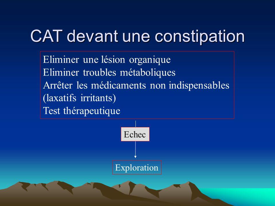 CAT devant une constipation Eliminer une lésion organique Eliminer troubles métaboliques Arrêter les médicaments non indispensables (laxatifs irritants) Test thérapeutique Echec Exploration