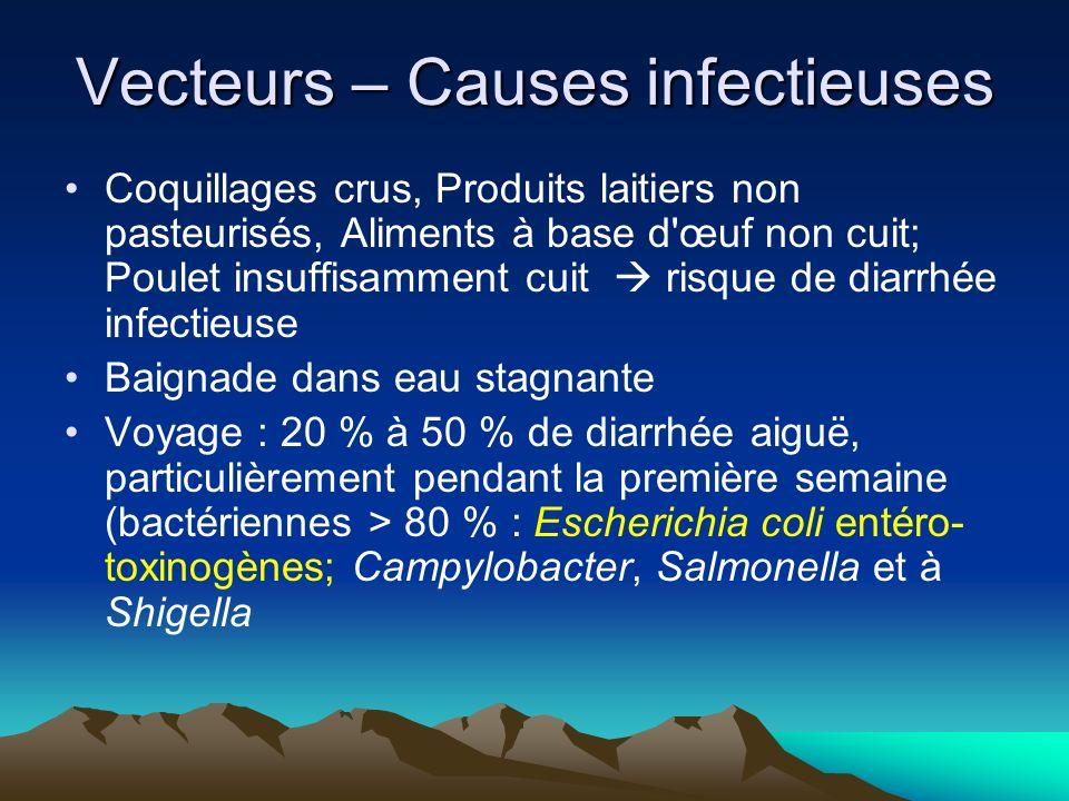 Vecteurs – Causes infectieuses Coquillages crus, Produits laitiers non pasteurisés, Aliments à base d œuf non cuit; Poulet insuffisamment cuit risque de diarrhée infectieuse Baignade dans eau stagnante Voyage : 20 % à 50 % de diarrhée aiguë, particulièrement pendant la première semaine (bactériennes > 80 % : Escherichia coli entéro- toxinogènes; Campylobacter, Salmonella et à Shigella