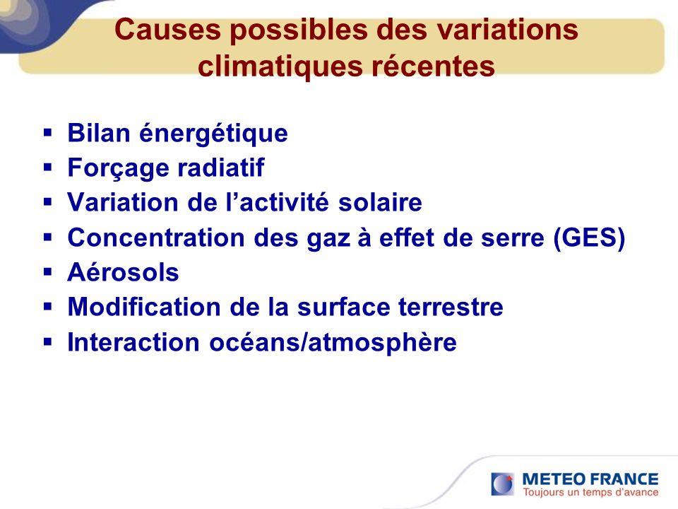 Causes possibles des variations climatiques récentes Bilan énergétique Forçage radiatif Variation de lactivité solaire Concentration des gaz à effet de serre (GES) Aérosols Modification de la surface terrestre Interaction océans/atmosphère