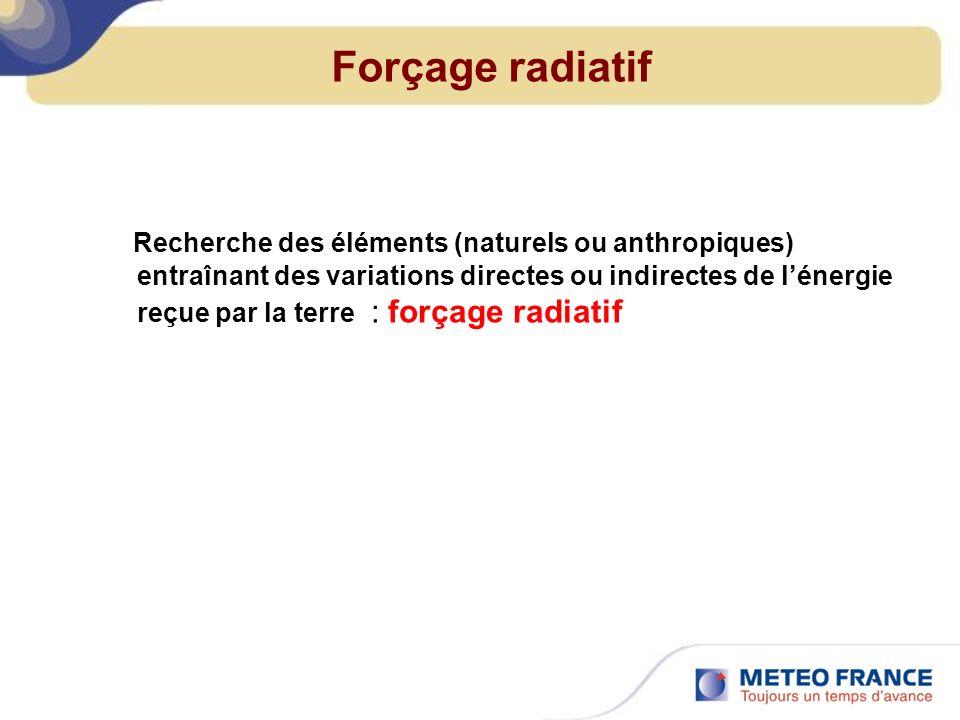 Forçage radiatif Recherche des éléments (naturels ou anthropiques) entraînant des variations directes ou indirectes de lénergie reçue par la terre : forçage radiatif