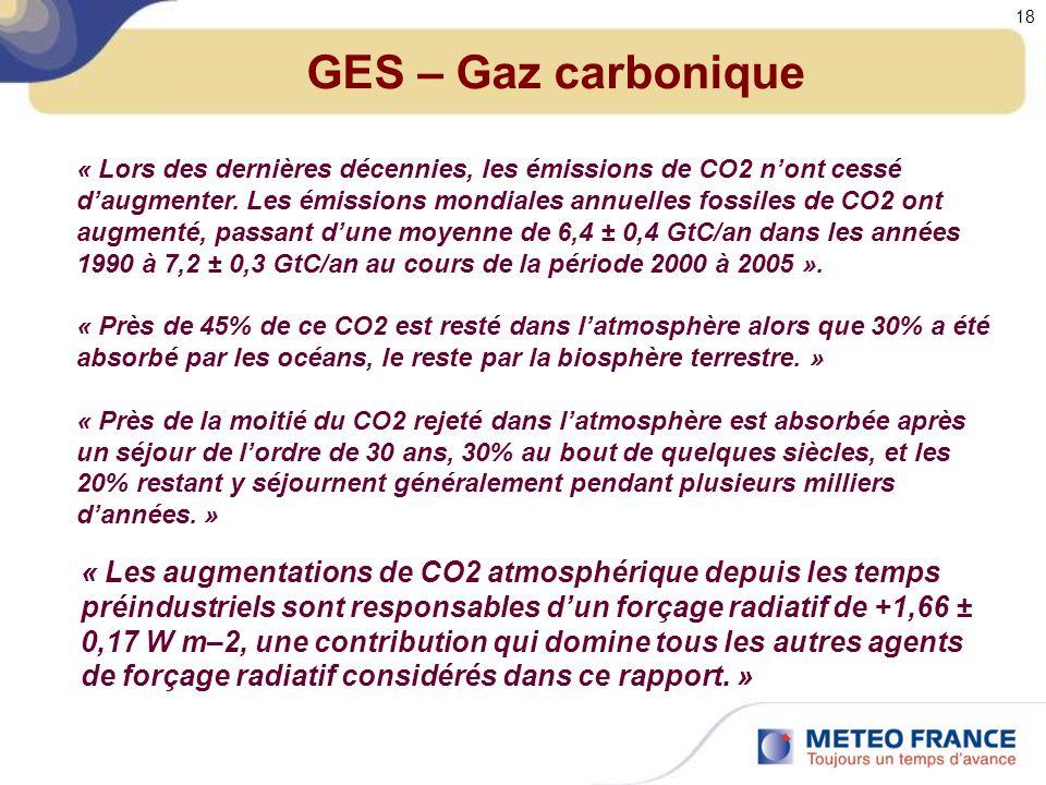 GES – Gaz carbonique « Lors des dernières décennies, les émissions de CO2 nont cessé daugmenter.